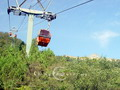Cable car, Mutianyu Great Wall